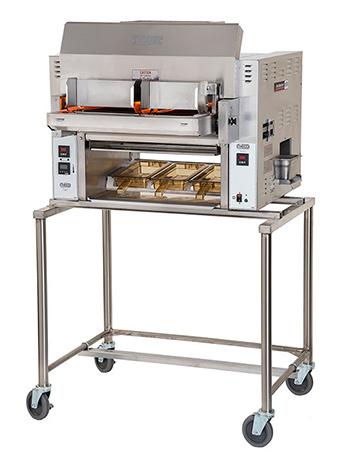 SoCalGas Foodservice Equipment Expo